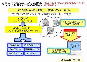 クラウドとWebサービスの概念