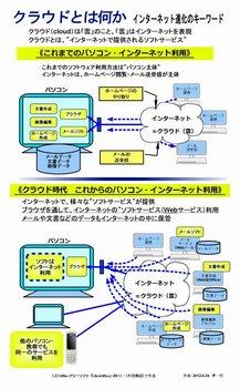 クラウドとは何か~インターネット進化のキーワード
