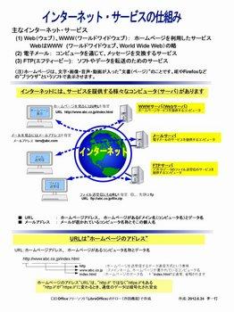 インターネット・サービスの仕組み
