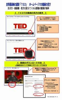 TEDホームページでの動画の見方